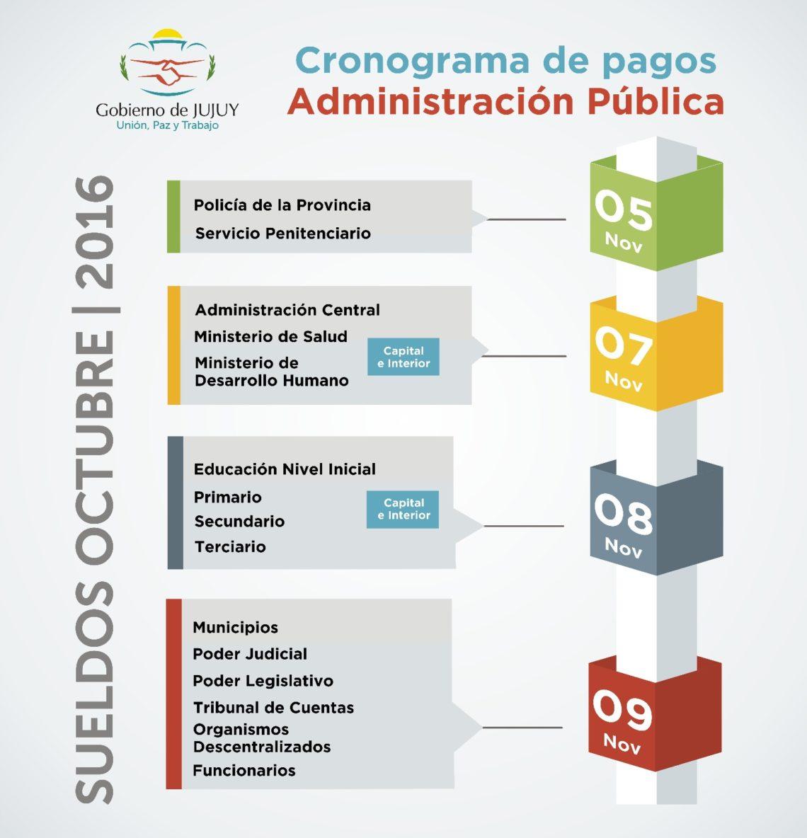 cronograma-pago-octubre-2016